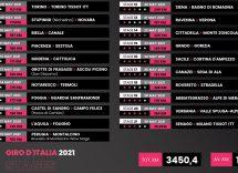 Ecco il Giro d'Italia 2021