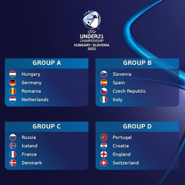 gironi europei